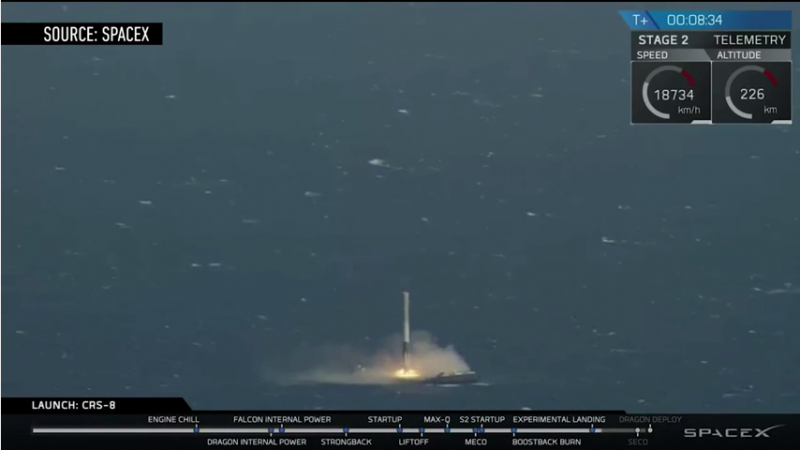 SpaceX successfully lands their first stage booster on an ocean barge for the FIRST TIME!